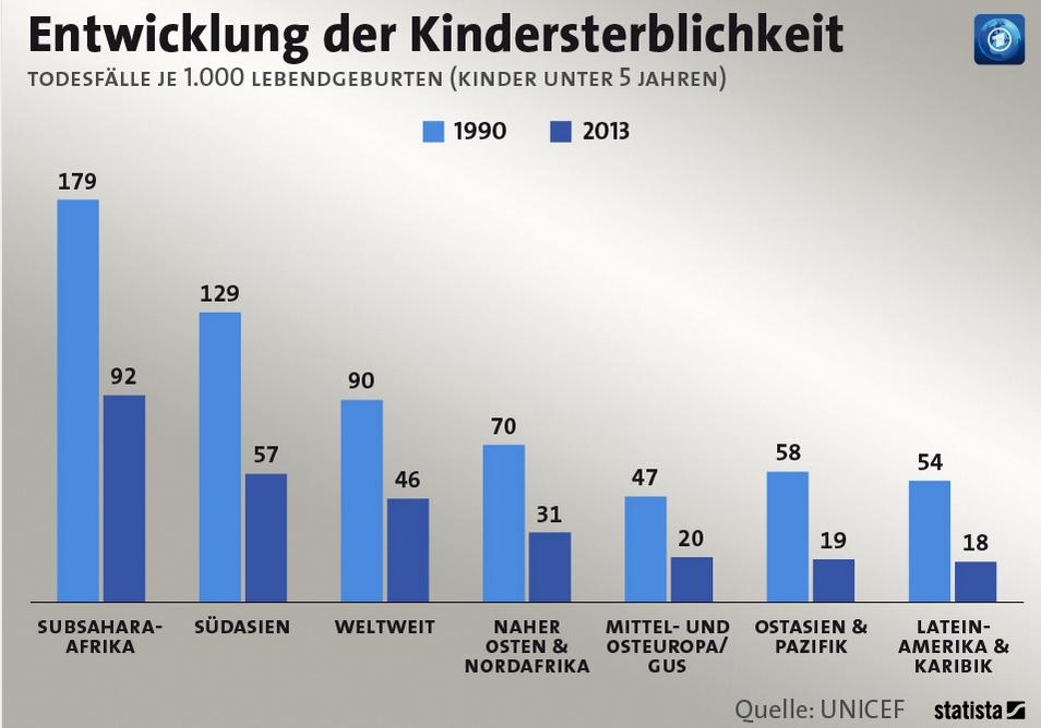 deutschland fettleibigkeit
