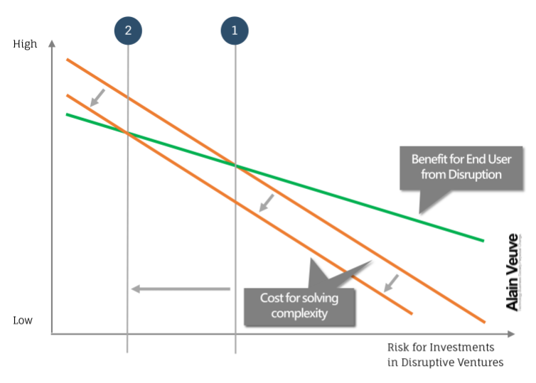 cost _ investments_cut